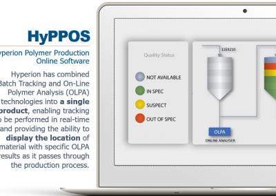 HyPPOS